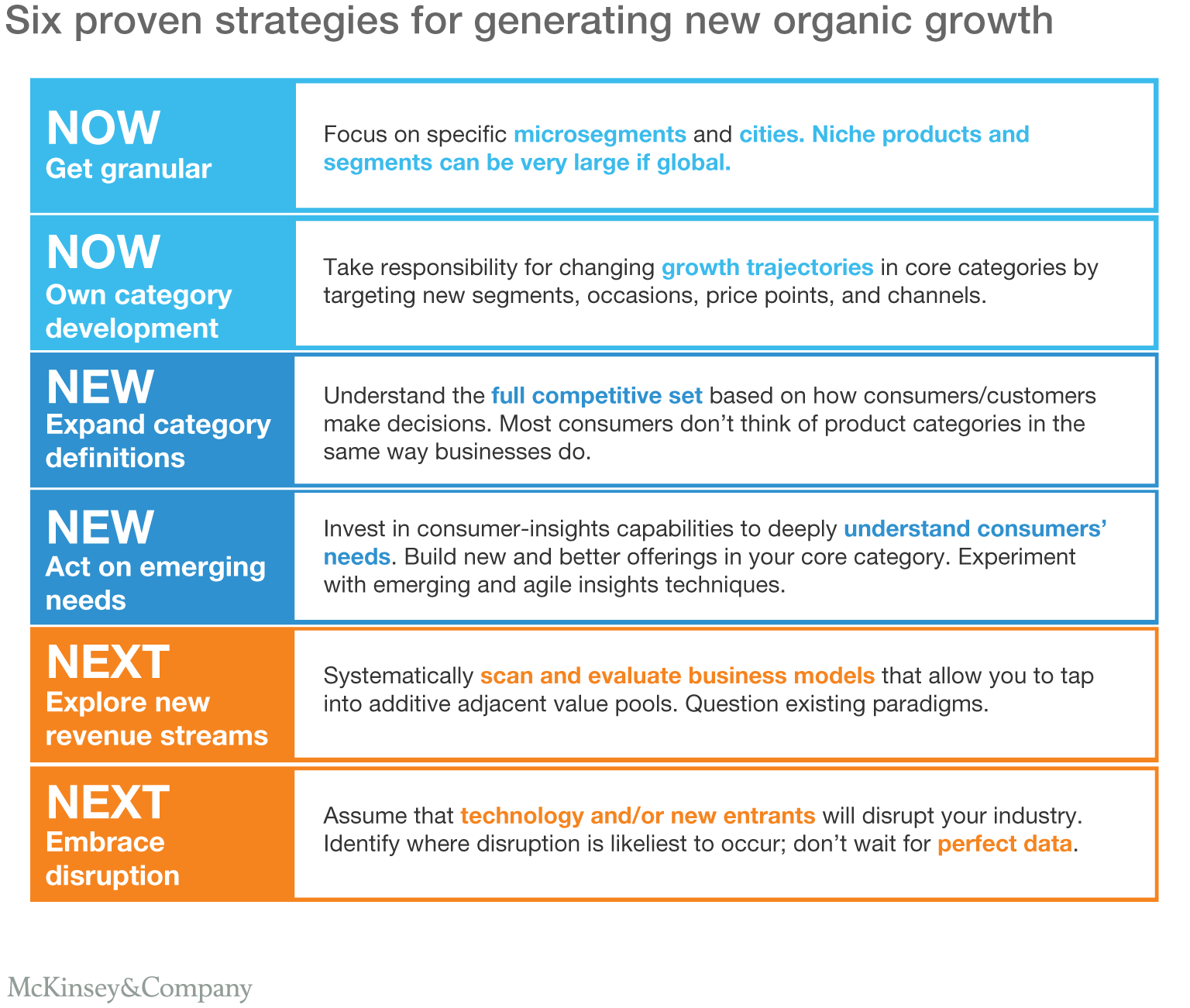 now new next how growth champions create new value