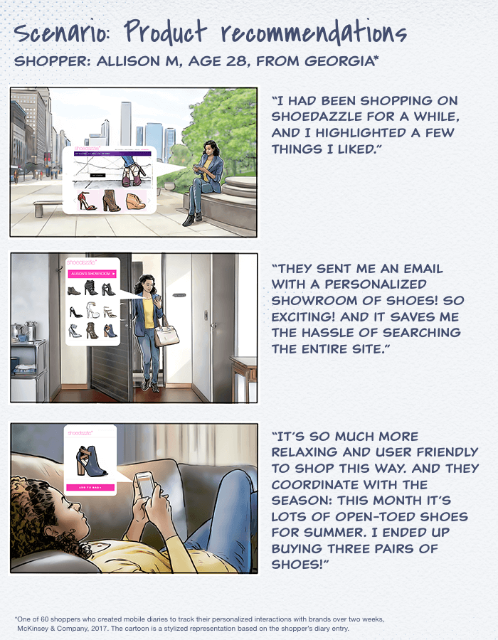 Scenario: Product recommendation
