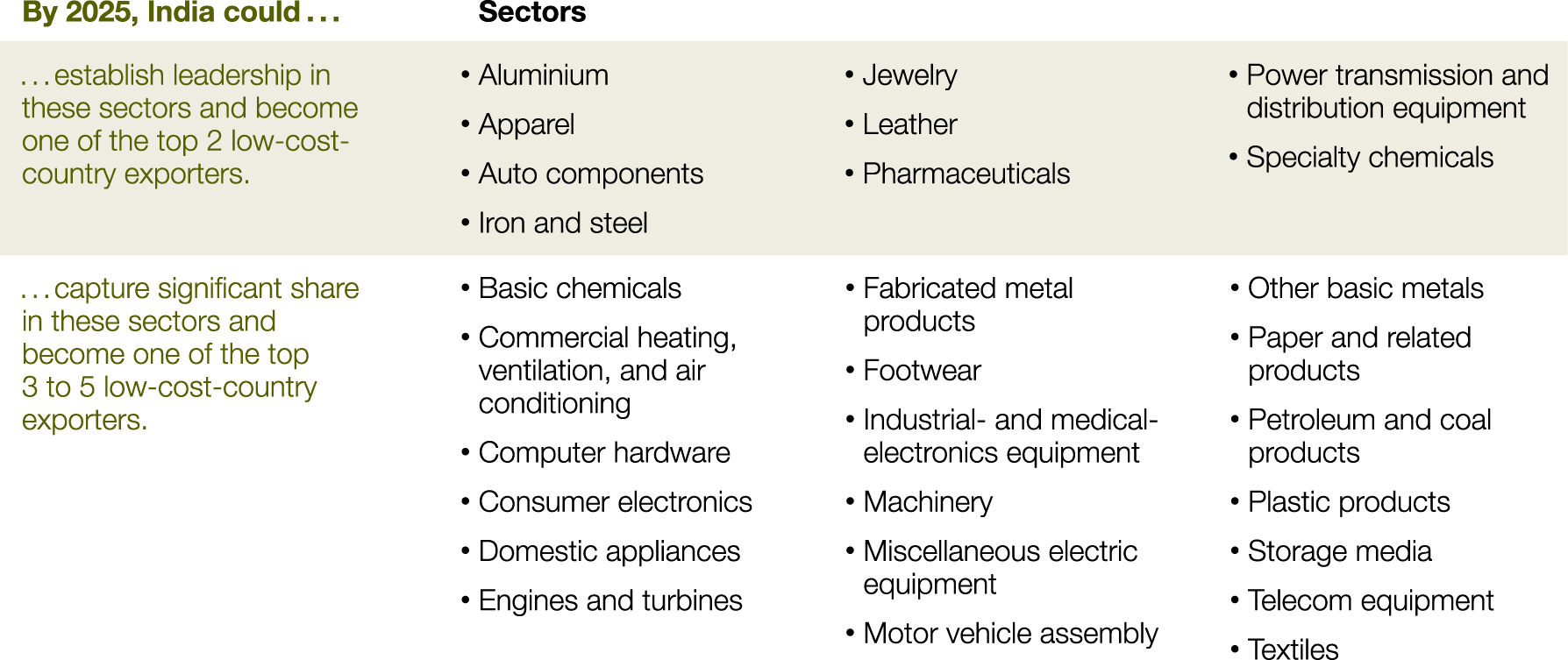 indian stock market research papers Research article / survey paper / case study available online at: wwwijarcsmscom indian stock market anomalies: a literature review  j sudarvel1.