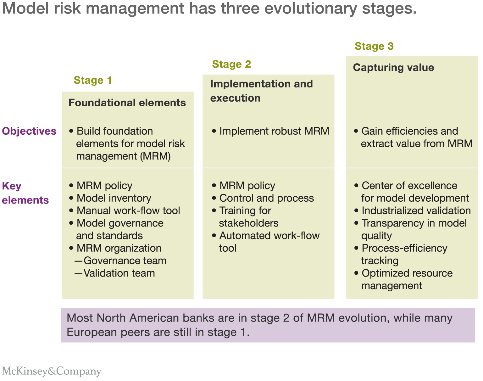 five stages of quality management The 5 phase apqp standards process is not easy to navigate, but cebos can help, and this post goes over the 5 different phases ↓ skip to main content quality management products.