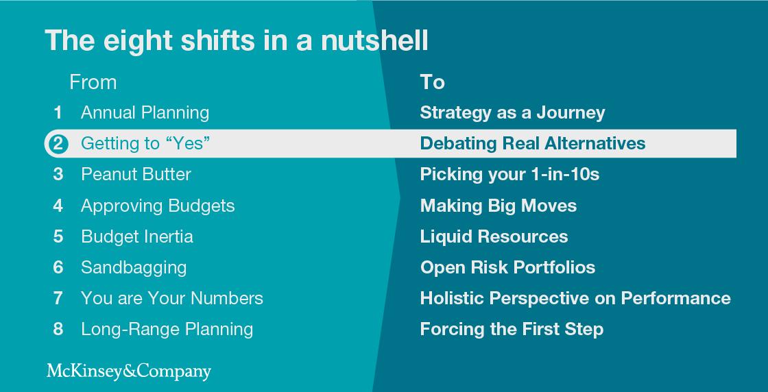 Bilderesultat for eight shifts in a nutshell