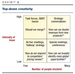 Tired of strategic planning mckinsey company imageexhibit 22 flashek Choice Image