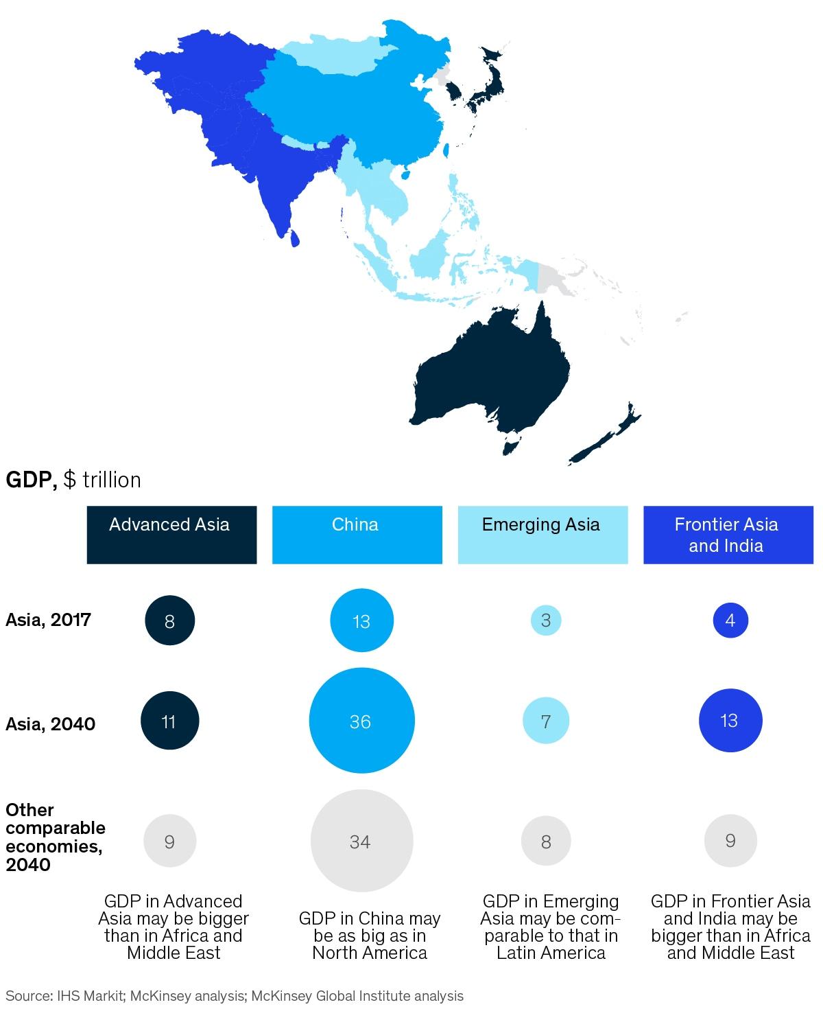 Asia economy exhibit