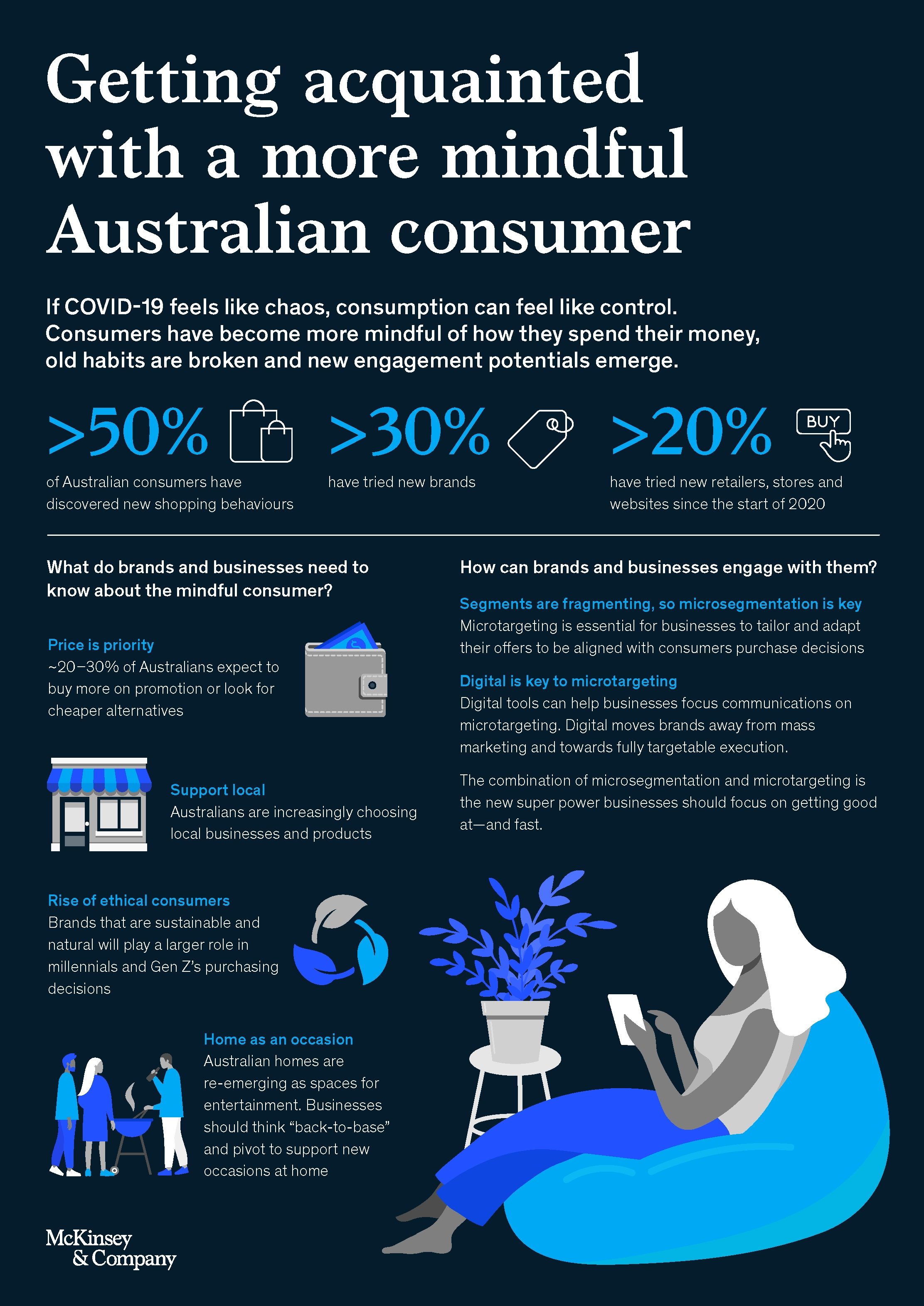 Getting acquainted with a more mindful Australian consumer