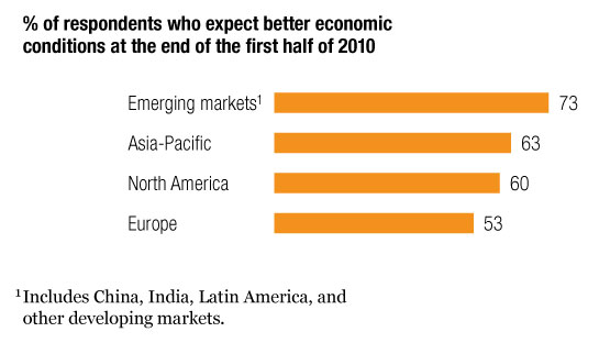 Image_Strength in emerging markets_6