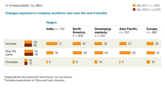 Image_More workforce growth in India_4