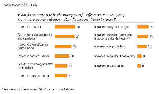 results of commodity flow surveys drivers of globalisation definition 5 drivers of 5673