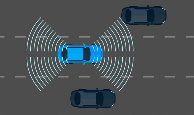 Development in the mobility technology ecosystem--how can 5G help?