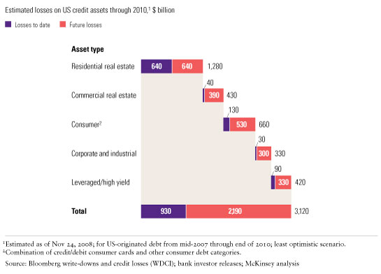 Image_A breakout of credit losses_2