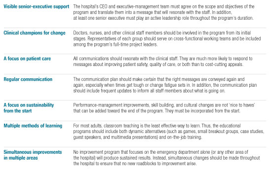 A hospital-wide strategy for fixing emergency-department