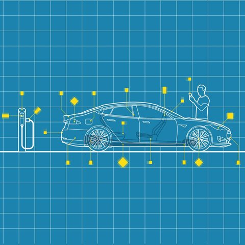Mobility trends: What's ahead for automotive semiconductors