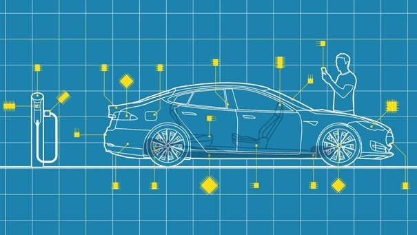 The future(s) of mobility: How cities can benefit   McKinsey